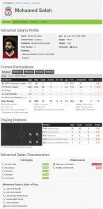 data Mohamed Salah dari situs resmi agenbola.name terpercaya